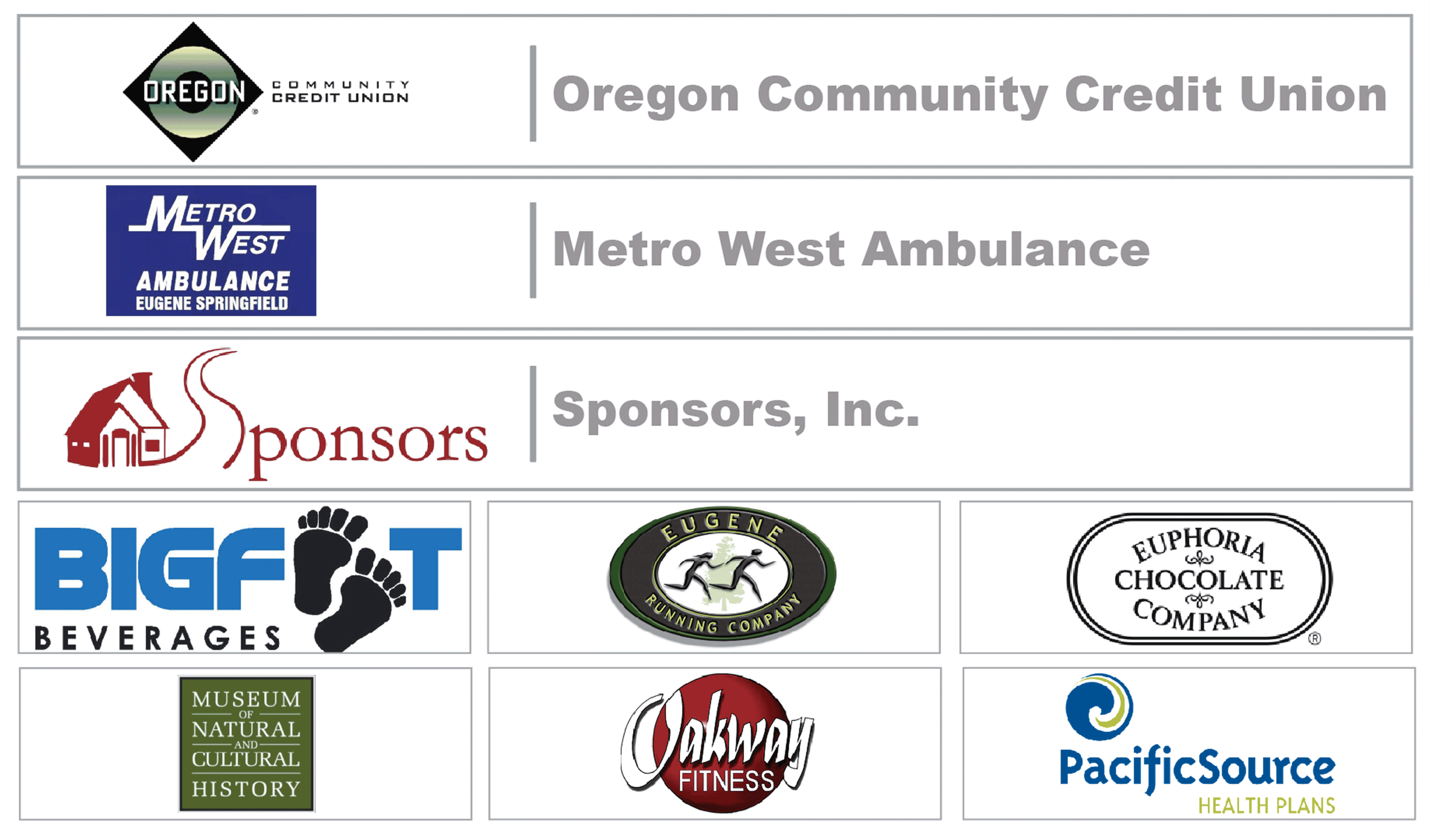 Willamette Family Inc Thank You 5k Run For A Cause 2017 Donors